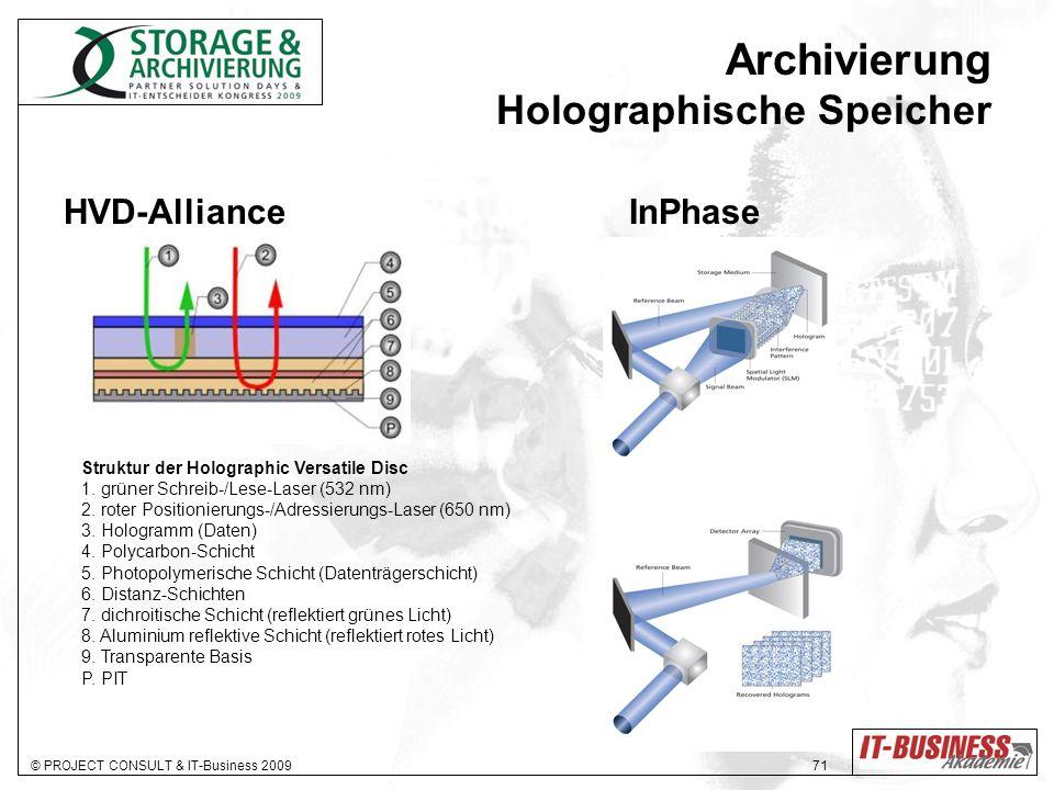 © PROJECT CONSULT & IT-Business 2009 71 Archivierung Holographische Speicher HVD-Alliance InPhase Struktur der Holographic Versatile Disc 1. grüner Sc