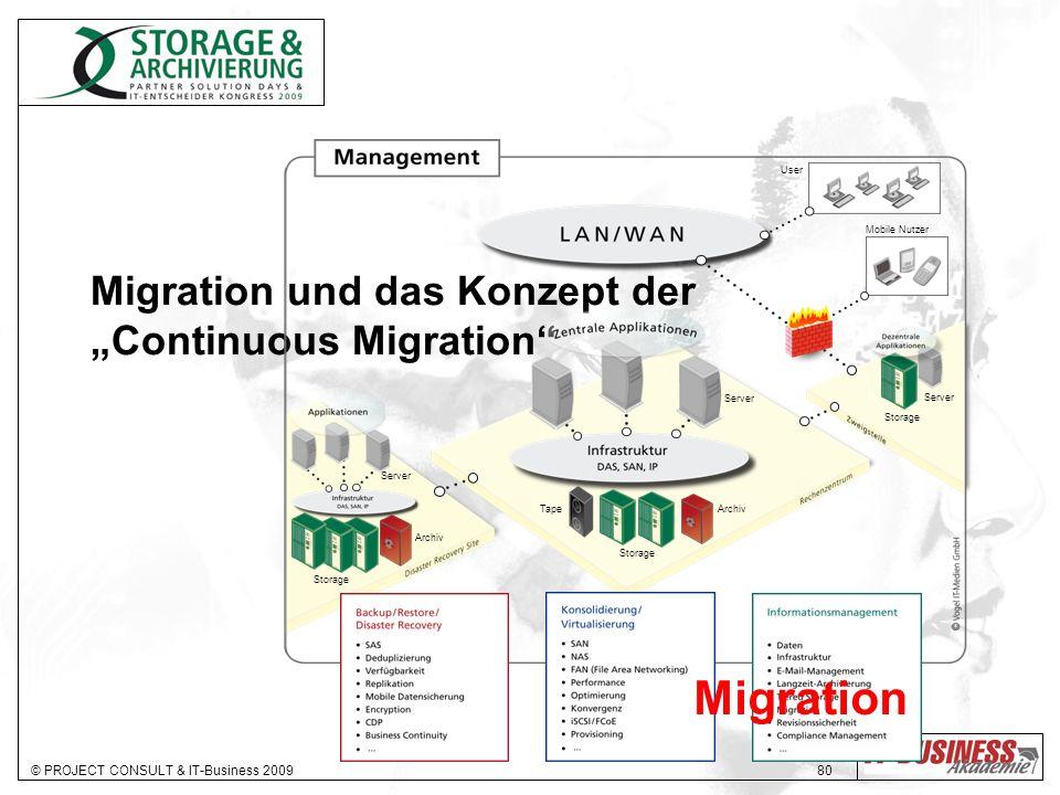 © PROJECT CONSULT & IT-Business 2009 80 Migration und das Konzept der Continuous Migration Storage Archiv Storage Tape Storage Server User Mobile Nutzer Migration