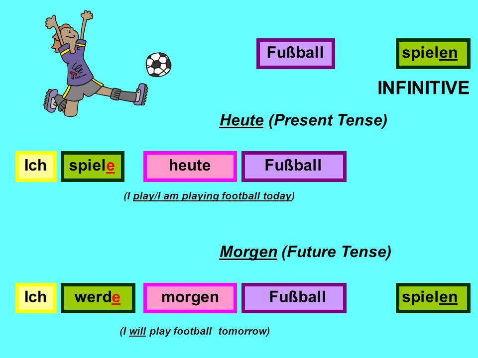 spielen INFINITIVE Ichheute Fußball spieleFußball Ichwerdemorgen Fußballspielen Heute (Present Tense) (I will play football tomorrow) Morgen (Future Tense) (I play/I am playing football today)