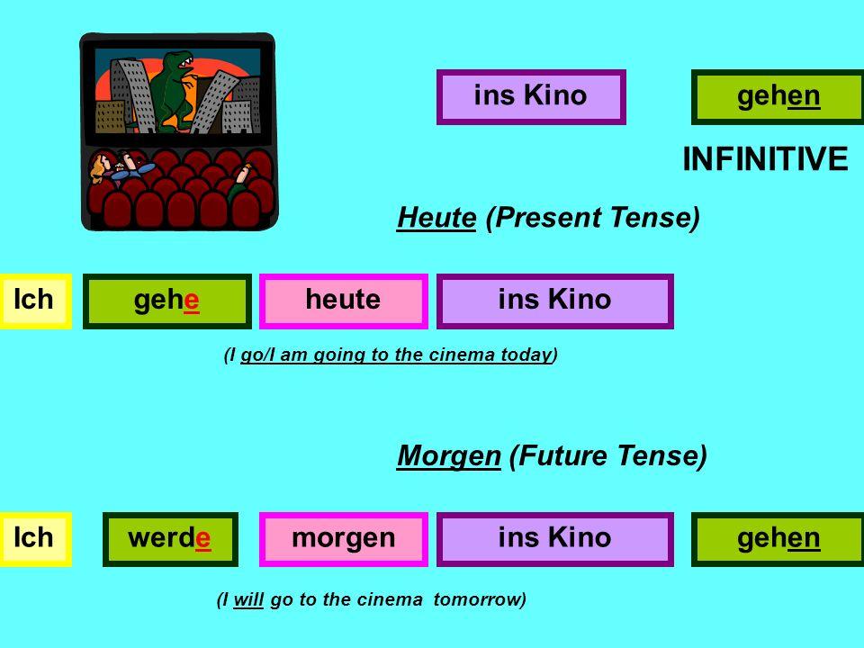 gehen INFINITIVE Ichheute ins Kino geheins Kino Ichwerdemorgenins Kinogehen Heute (Present Tense) (I will go to the cinema tomorrow) Morgen (Future Tense) (I go/I am going to the cinema today)