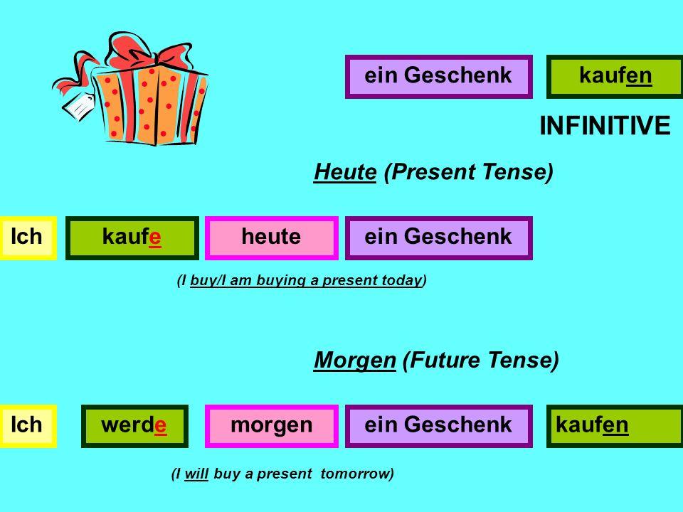 kaufen INFINITIVE Ichheute ein Geschenk kaufeein Geschenk Ichwerdemorgenein Geschenkkaufen Heute (Present Tense) (I will buy a present tomorrow) Morgen (Future Tense) (I buy/I am buying a present today)