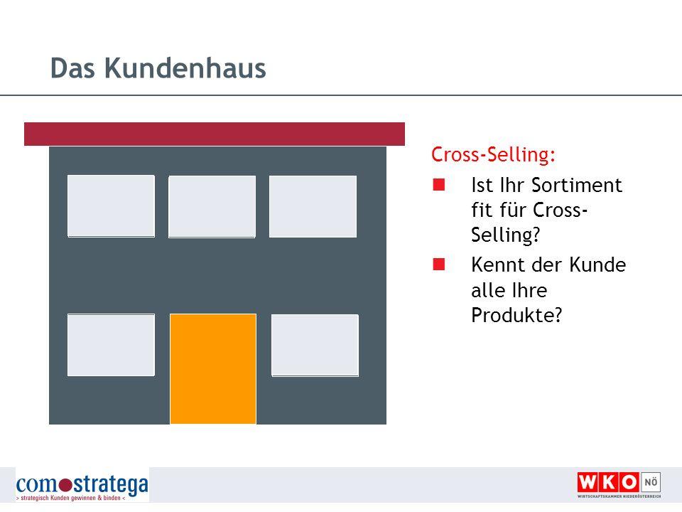 Das Kundenhaus Cross-Selling: Ist Ihr Sortiment fit für Cross- Selling? Kennt der Kunde alle Ihre Produkte?