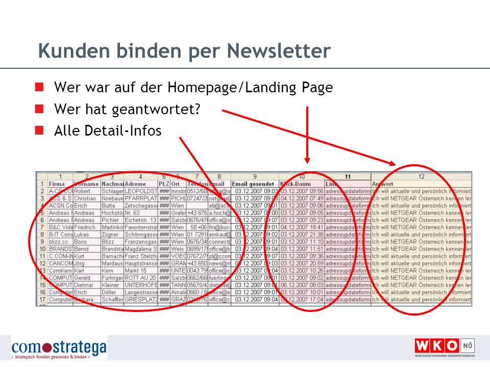 Wer war auf der Homepage/Landing Page Wer hat geantwortet? Alle Detail-Infos Kunden binden per Newsletter