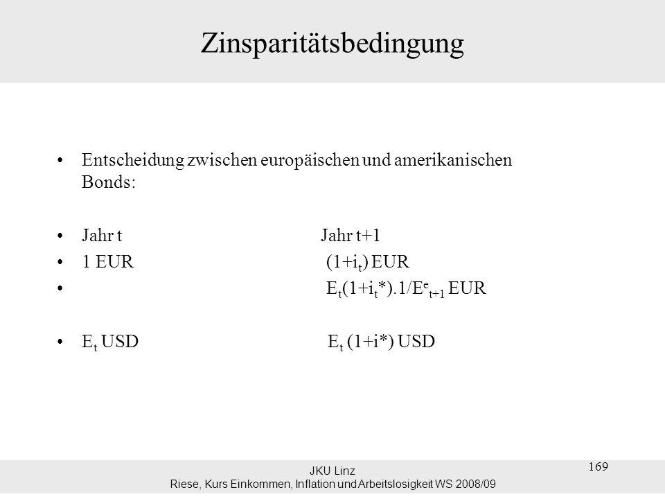JKU Linz Riese, Kurs Einkommen, Inflation und Arbeitslosigkeit WS 2008/09 Zinsparitätsbedingung Entscheidung zwischen europäischen und amerikanischen