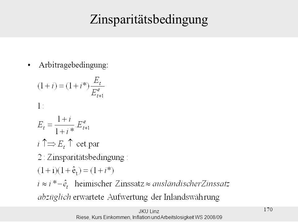 JKU Linz Riese, Kurs Einkommen, Inflation und Arbeitslosigkeit WS 2008/09 Zinsparitätsbedingung Arbitragebedingung: 170