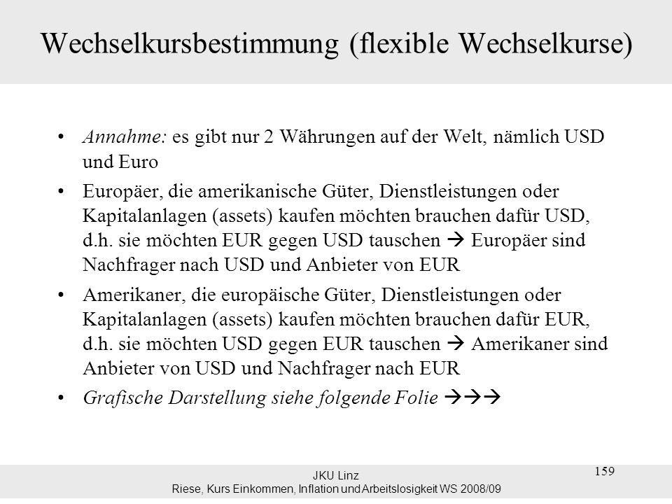 JKU Linz Riese, Kurs Einkommen, Inflation und Arbeitslosigkeit WS 2008/09 Wechselkursbestimmung (flexible Wechselkurse) Menge von USD Nachfrage Nach USD Angebot an USD EUR/USD A 160