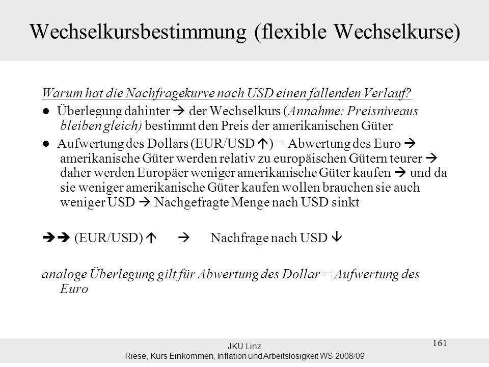 JKU Linz Riese, Kurs Einkommen, Inflation und Arbeitslosigkeit WS 2008/09 Wechselkursbestimmung (flexible Wechselkurse) Warum hat die Angebotskurve an USD einen steigenden Verlauf.