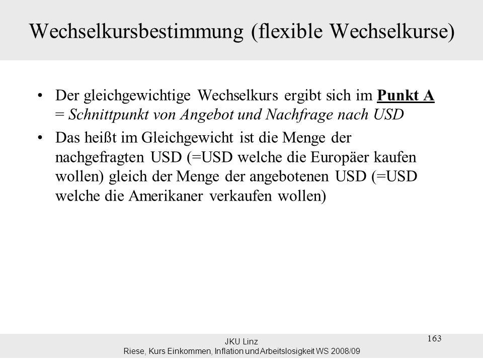 JKU Linz Riese, Kurs Einkommen, Inflation und Arbeitslosigkeit WS 2008/09 Wechselkursbestimmung (flexible Wechselkurse) EUR/USD Menge von USD Wunsch von Europäern, mehr USD-assets zu halten =>EUR/USD steigt = Abwertung des EUR = Aufwertung des USD =>NX(US) geht zurück dieser Rückgang in der Leistungsbilanz muss durch eine positive Veränderung in der Kapitalbilanz wieder ausgeglichen werden 164