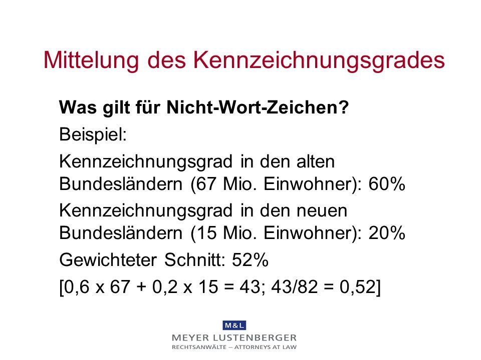 Mittelung des Kennzeichnungsgrades Was gilt für Nicht-Wort-Zeichen? Beispiel: Kennzeichnungsgrad in den alten Bundesländern (67 Mio. Einwohner): 60% K