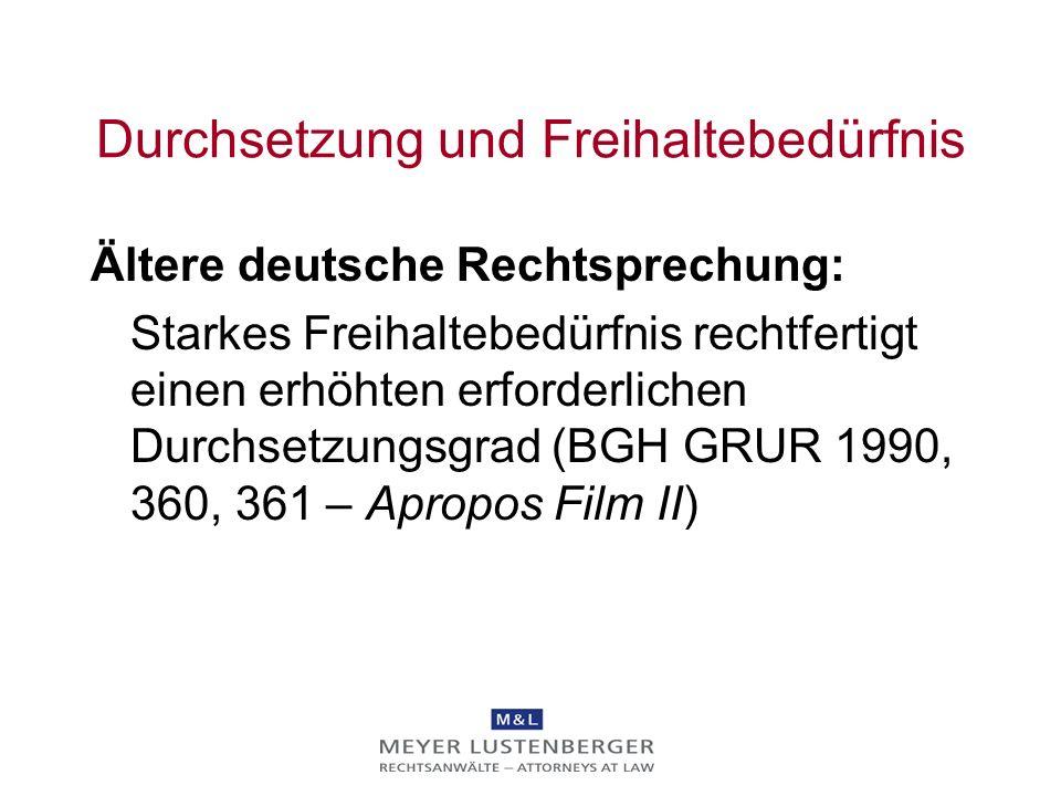 Durchsetzung und Freihaltebedürfnis Ältere deutsche Rechtsprechung: Starkes Freihaltebedürfnis rechtfertigt einen erhöhten erforderlichen Durchsetzungsgrad (BGH GRUR 1990, 360, 361 – Apropos Film II)