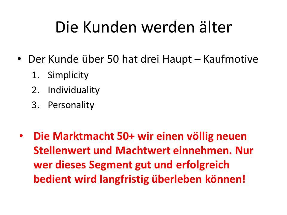 Die Kunden werden älter Der Kunde über 50 hat drei Haupt – Kaufmotive 1.Simplicity 2.Individuality 3.Personality Die Marktmacht 50+ wir einen völlig n