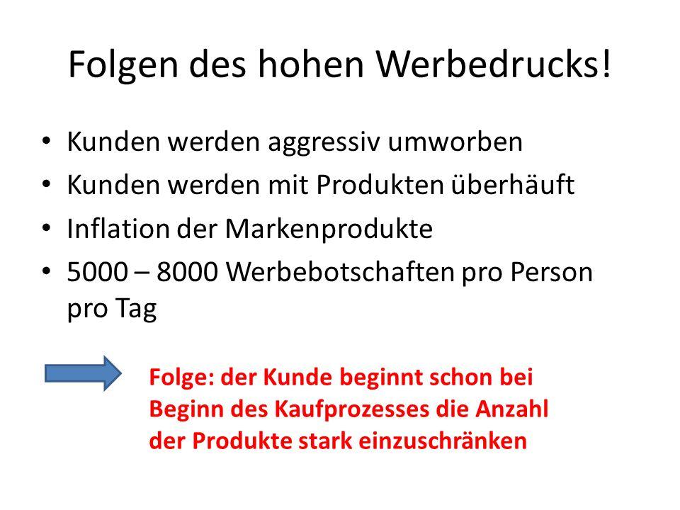 Folgen des hohen Werbedrucks! Kunden werden aggressiv umworben Kunden werden mit Produkten überhäuft Inflation der Markenprodukte 5000 – 8000 Werbebot