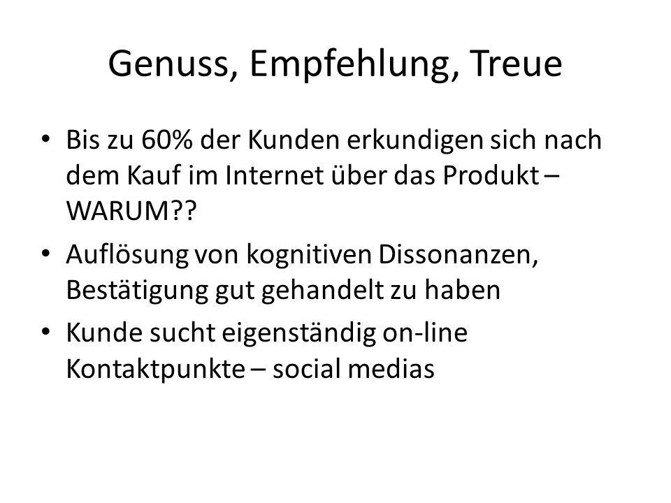 Genuss, Empfehlung, Treue Bis zu 60% der Kunden erkundigen sich nach dem Kauf im Internet über das Produkt – WARUM?? Auflösung von kognitiven Dissonan