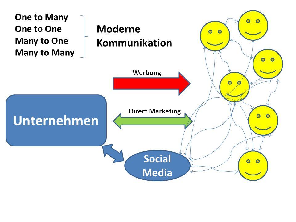 Unternehmen Social Media Werbung Direct Marketing One to Many One to One Many to One Many to Many Moderne Kommunikation