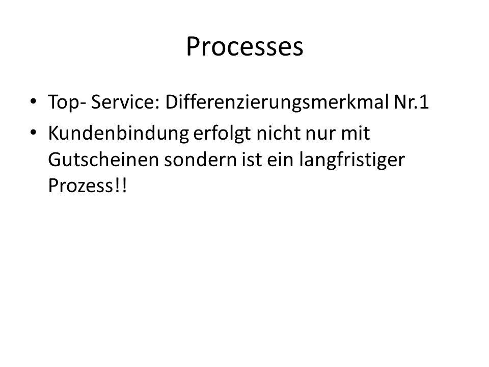 Processes Top- Service: Differenzierungsmerkmal Nr.1 Kundenbindung erfolgt nicht nur mit Gutscheinen sondern ist ein langfristiger Prozess!!