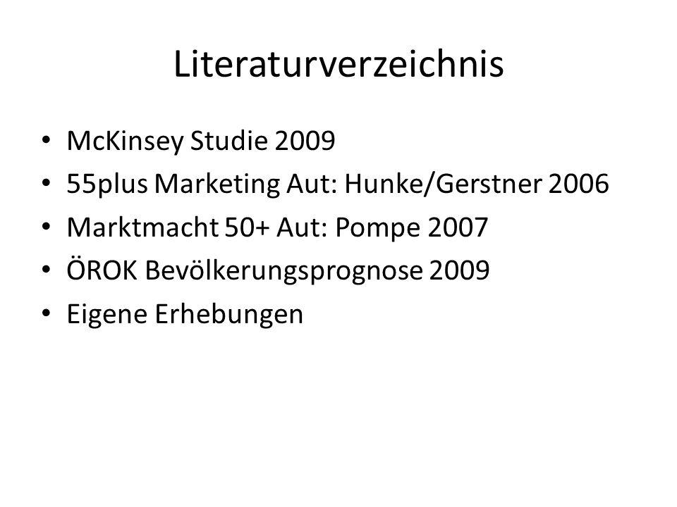 Literaturverzeichnis McKinsey Studie 2009 55plus Marketing Aut: Hunke/Gerstner 2006 Marktmacht 50+ Aut: Pompe 2007 ÖROK Bevölkerungsprognose 2009 Eigene Erhebungen