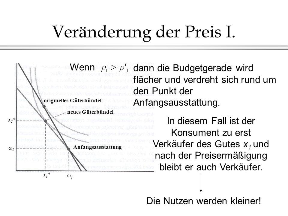 fallender Zinssatz Wenn der Zinssatz fällt, dann die Steigung der Budgetgerade flächer wird und es dreht um die Anfangsausstattung.