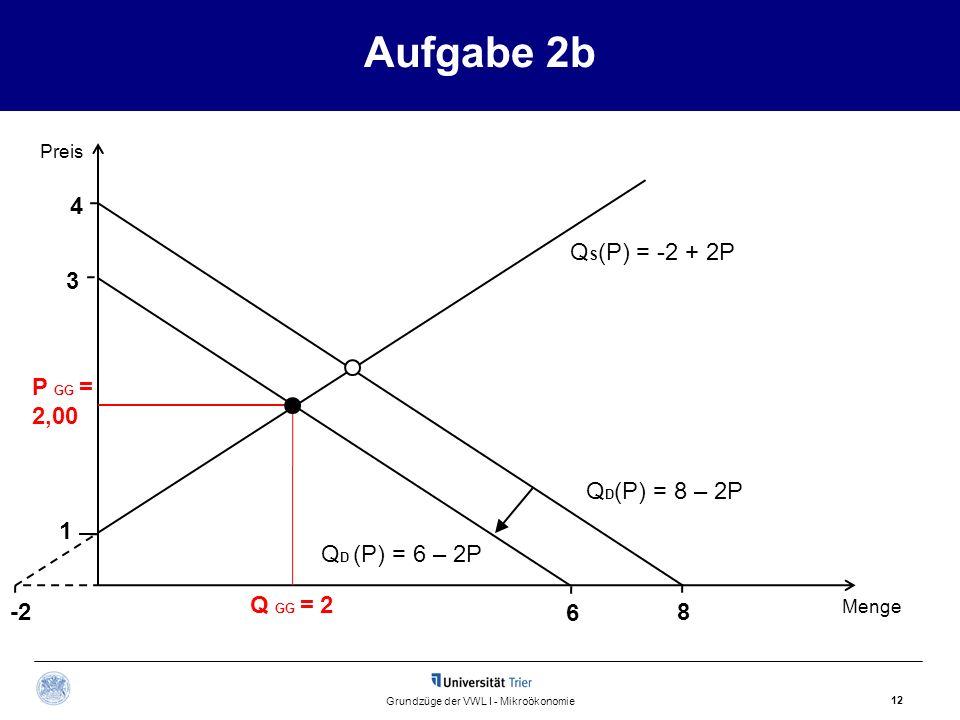 Aufgabe 2b 12 Grundzüge der VWL I - Mikroökonomie Q S (P) = -2 + 2P Preis Menge Q GG = 2 P GG = 2,00 Q D (P) = 8 – 2P 4 8 Q D (P) = 6 – 2P -2 6 3 1