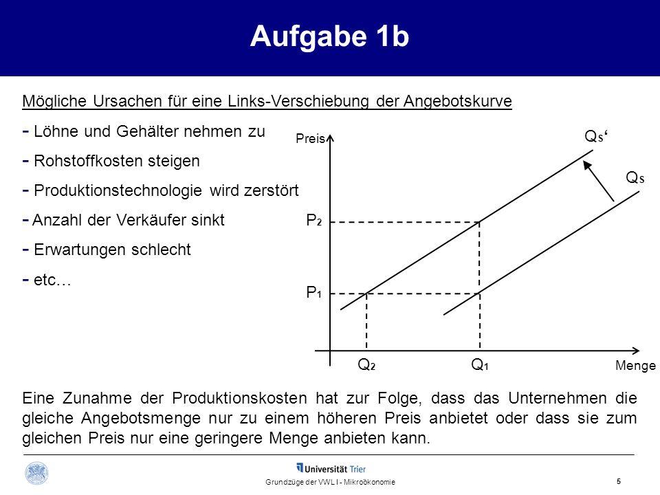 Aufgabe 1b 6 Grundzüge der VWL I - Mikroökonomie Merke Reaktionen der angebotenen Menge auf Veränderungen des Preises werden durch Bewegungen entlang der Angebotskurve dargestellt.