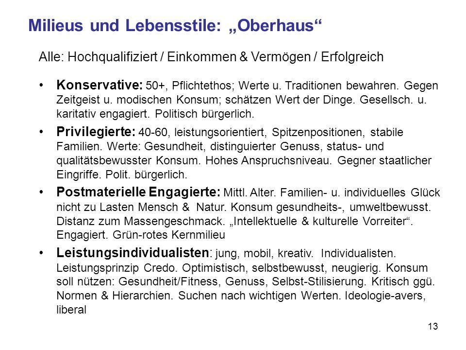 13 Milieus und Lebensstile: Oberhaus Alle: Hochqualifiziert / Einkommen & Vermögen / Erfolgreich Konservative: 50+, Pflichtethos; Werte u.