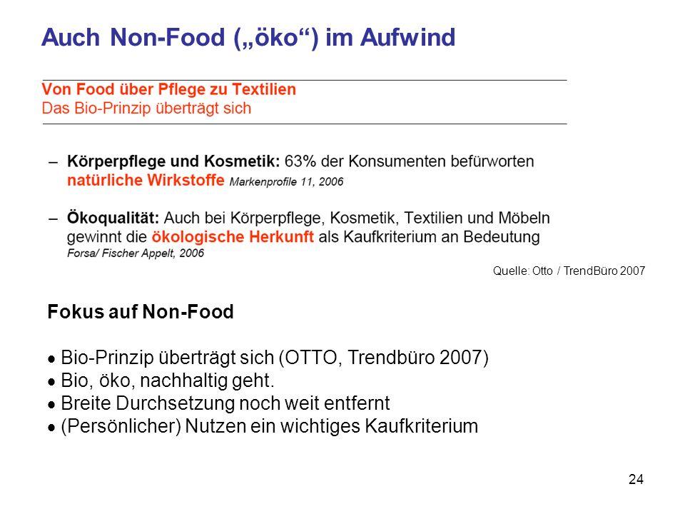 24 Auch Non-Food (öko) im Aufwind Quelle: Otto / TrendBüro 2007 Fokus auf Non-Food Bio-Prinzip überträgt sich (OTTO, Trendbüro 2007) Bio, öko, nachhaltig geht.