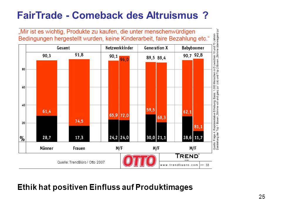 25 FairTrade - Comeback des Altruismus .