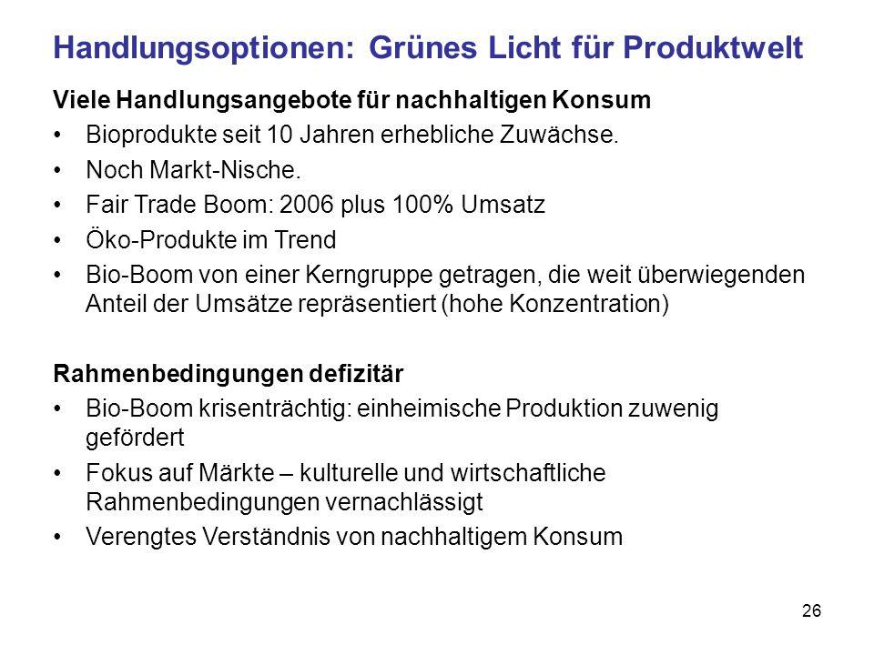 26 Handlungsoptionen: Grünes Licht für Produktwelt Viele Handlungsangebote für nachhaltigen Konsum Bioprodukte seit 10 Jahren erhebliche Zuwächse.