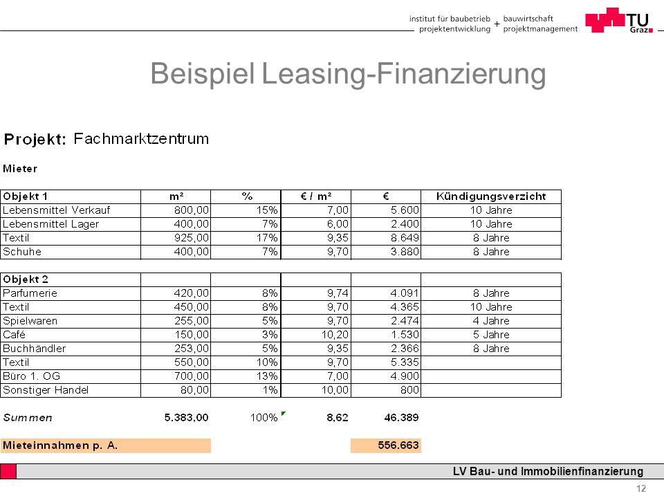 Professor Horst Cerjak, 19.12.2005 12 LV Bau- und Immobilienfinanzierung Beispiel Leasing-Finanzierung