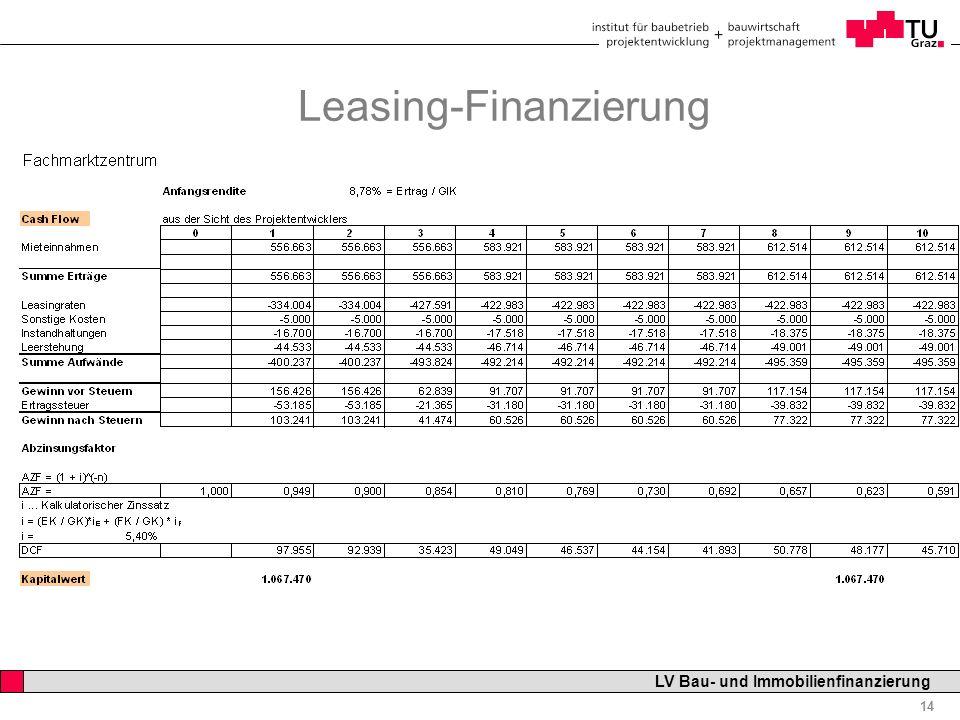 Professor Horst Cerjak, 19.12.2005 14 LV Bau- und Immobilienfinanzierung Leasing-Finanzierung
