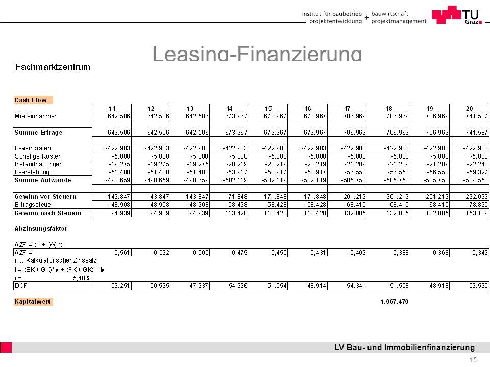 Professor Horst Cerjak, 19.12.2005 15 LV Bau- und Immobilienfinanzierung Leasing-Finanzierung