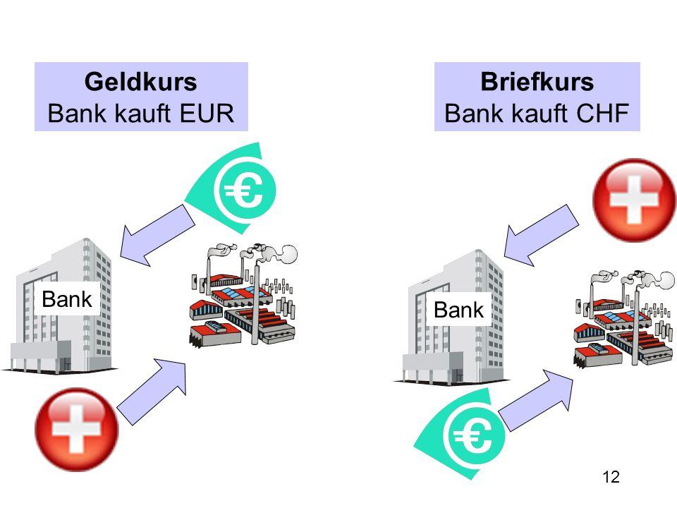 12 Geldkurs Bank kauft EUR Briefkurs Bank kauft CHF Bank