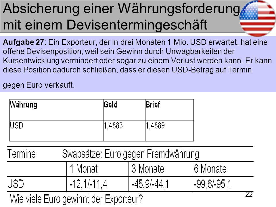 22 Absicherung einer Währungsforderung mit einem Devisentermingeschäft Aufgabe 27: Ein Exporteur, der in drei Monaten 1 Mio. USD erwartet, hat eine of