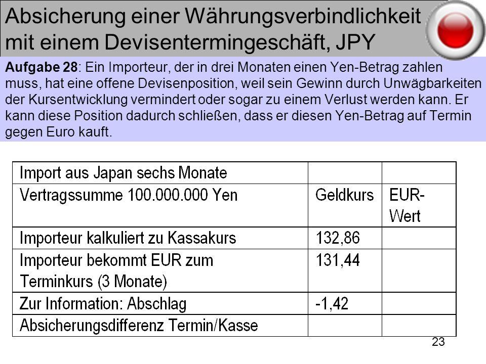 23 Absicherung einer Währungsverbindlichkeit mit einem Devisentermingeschäft, JPY Aufgabe 28: Ein Importeur, der in drei Monaten einen Yen-Betrag zahl