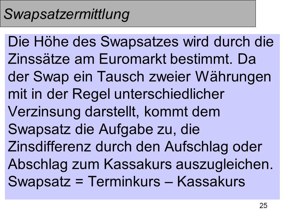 25 Swapsatzermittlung Die Höhe des Swapsatzes wird durch die Zinssätze am Euromarkt bestimmt. Da der Swap ein Tausch zweier Währungen mit in der Regel