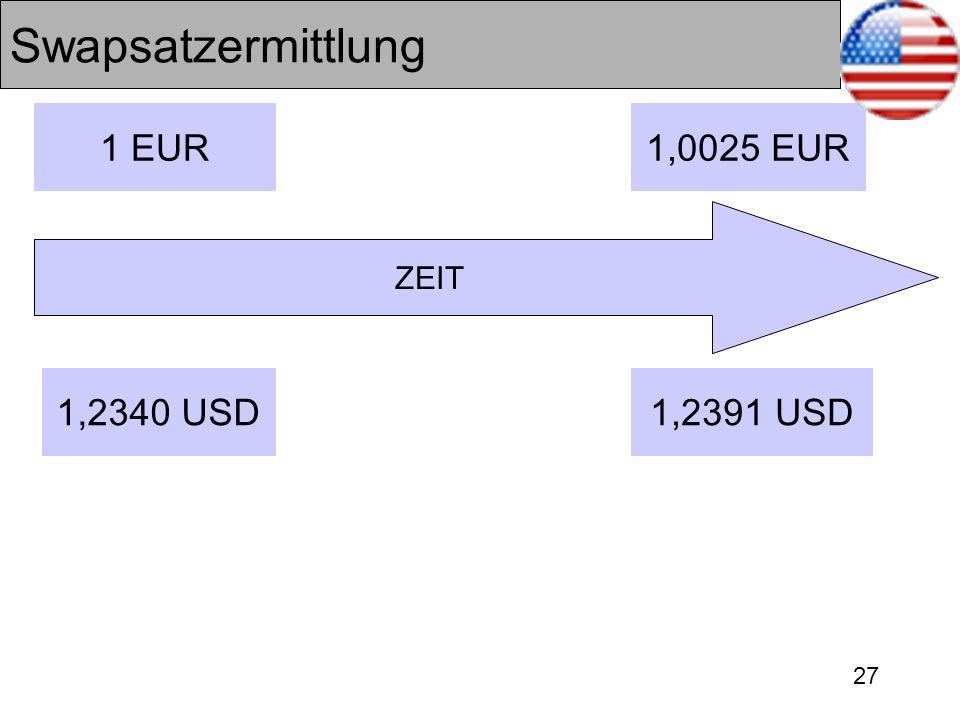 27 1 EUR ZEIT 1,2340 USD Swapsatzermittlung 1,0025 EUR 1,2391 USD