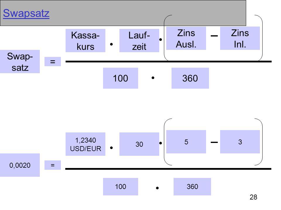 28 Swapsatz Swap- satz = 100360 Zins Inl. Zins Ausl. Lauf- zeit Kassa- kurs 0,0020 = 100360 35 30 1,2340 USD/EUR