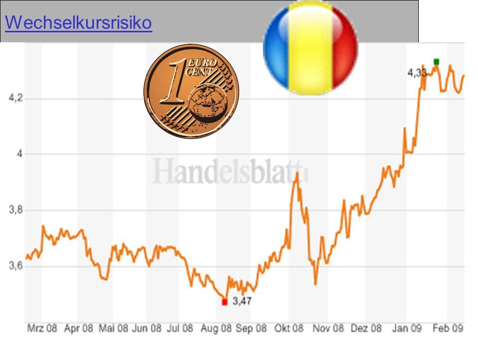 34 Swapsatzermittlung, CHF Aufgabe 36: Ein Kunde will am 10.02.2009 CHF per Termin (drei Monate) kaufen.