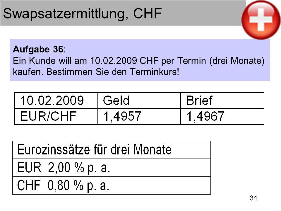 34 Swapsatzermittlung, CHF Aufgabe 36: Ein Kunde will am 10.02.2009 CHF per Termin (drei Monate) kaufen. Bestimmen Sie den Terminkurs!