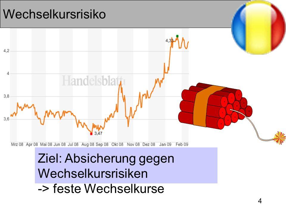 4 Ziel: Absicherung gegen Wechselkursrisiken -> feste Wechselkurse