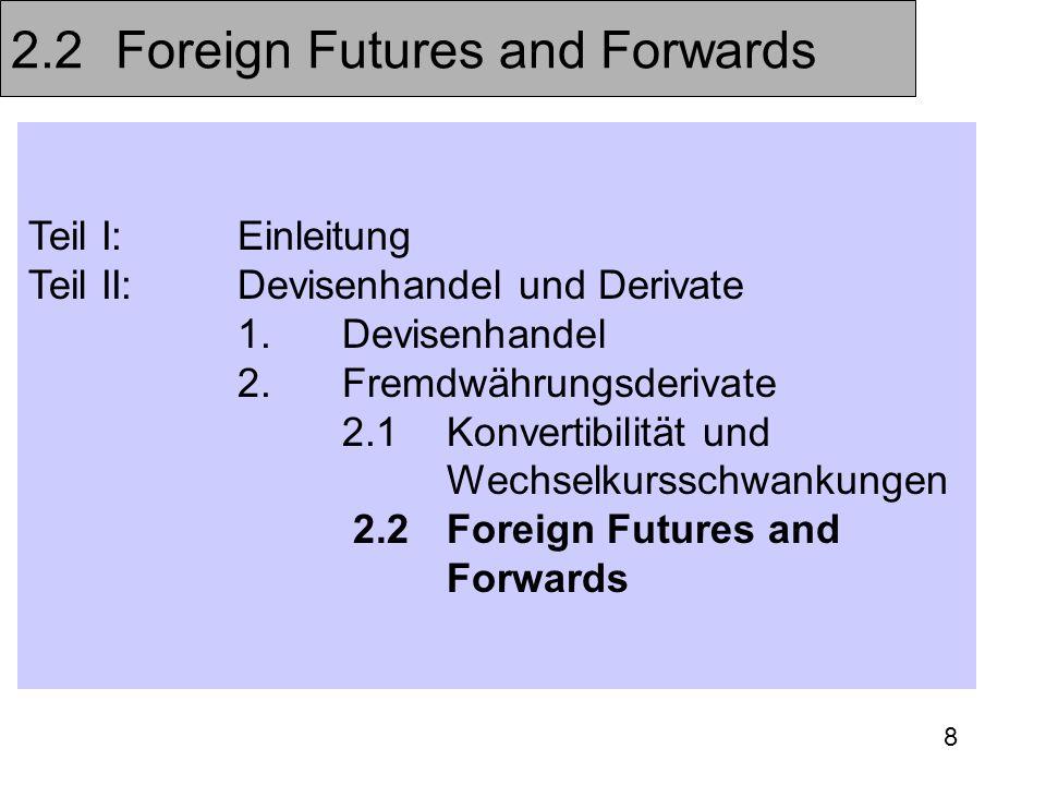 8 2.2Foreign Futures and Forwards Teil I:Einleitung Teil II:Devisenhandel und Derivate 1.Devisenhandel 2.Fremdwährungsderivate 2.1Konvertibilität und