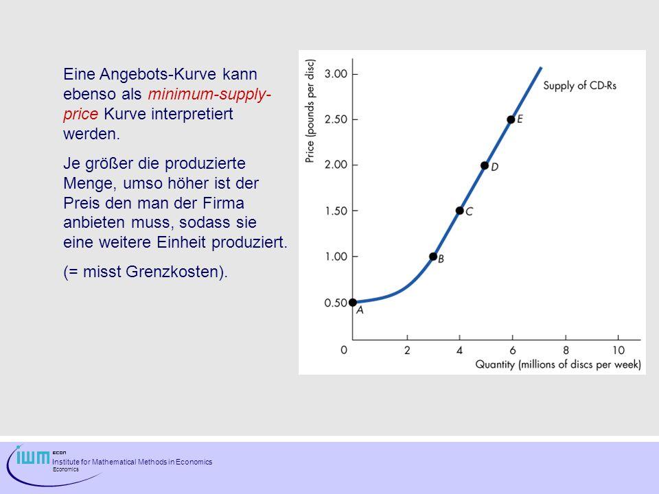 Institute for Mathematical Methods in Economics Economics Eine Angebots-Kurve kann ebenso als minimum-supply- price Kurve interpretiert werden. Je grö