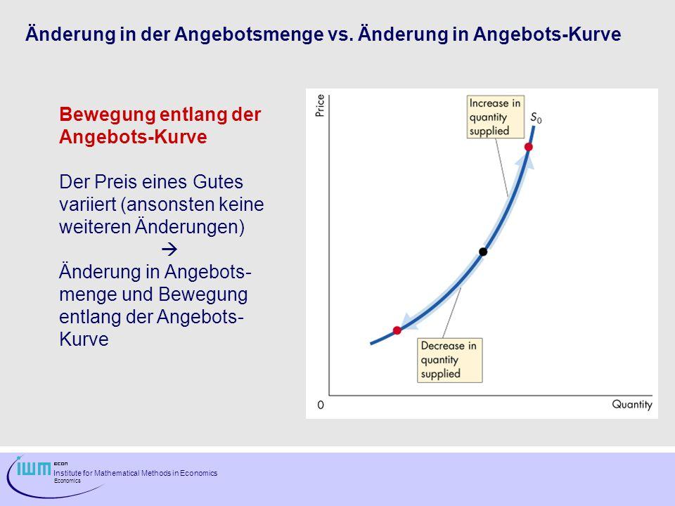 Institute for Mathematical Methods in Economics Economics Änderung in der Angebotsmenge vs. Änderung in Angebots-Kurve Bewegung entlang der Angebots-K