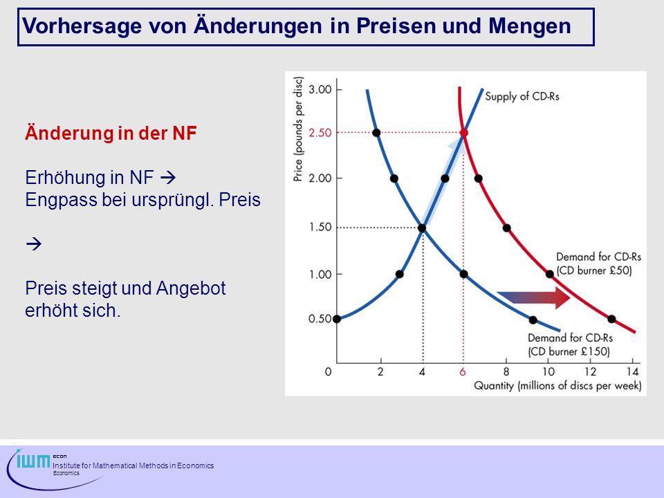 Institute for Mathematical Methods in Economics Economics Vorhersage von Änderungen in Preisen und Mengen Änderung in der NF Erhöhung in NF Engpass be