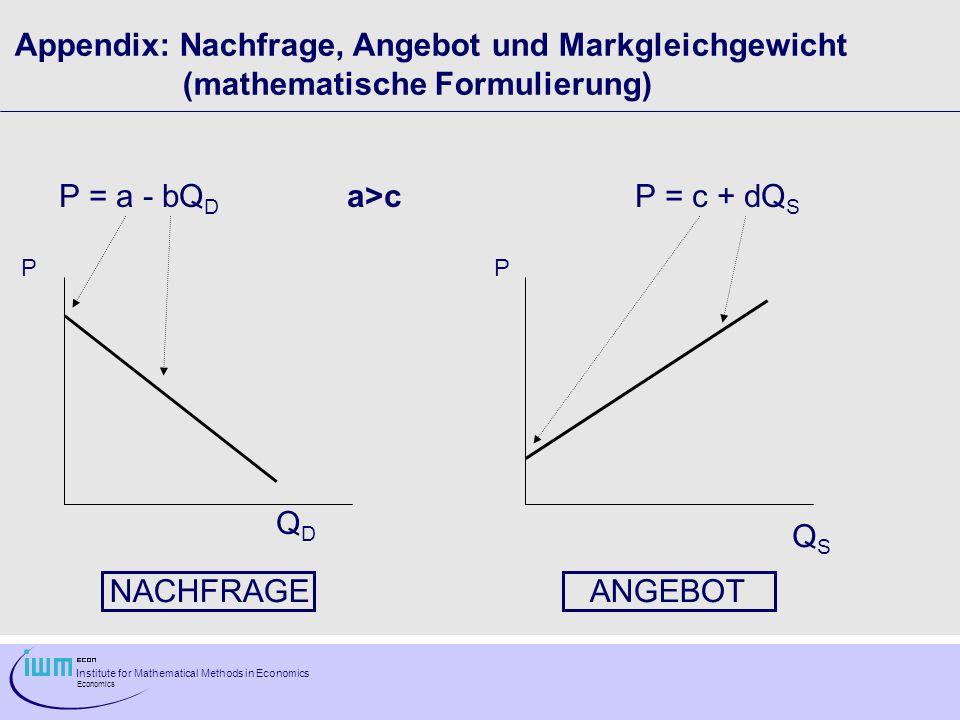 Institute for Mathematical Methods in Economics Economics Appendix: Nachfrage, Angebot und Markgleichgewicht (mathematische Formulierung) PP P = a - b