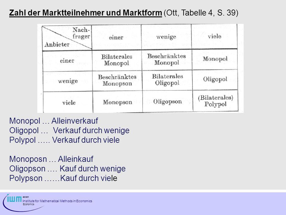 Institute for Mathematical Methods in Economics Economics Zahl der Marktteilnehmer und Marktform (Ott, Tabelle 4, S. 39) Monopol … Alleinverkauf Oligo