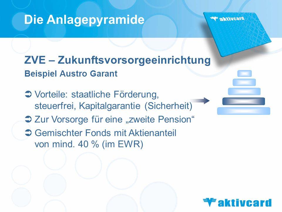 ZVE – Zukunftsvorsorgeeinrichtung Beispiel Austro Garant Vorteile: staatliche Förderung, steuerfrei, Kapitalgarantie (Sicherheit) Zur Vorsorge für eine zweite Pension Gemischter Fonds mit Aktienanteil von mind.
