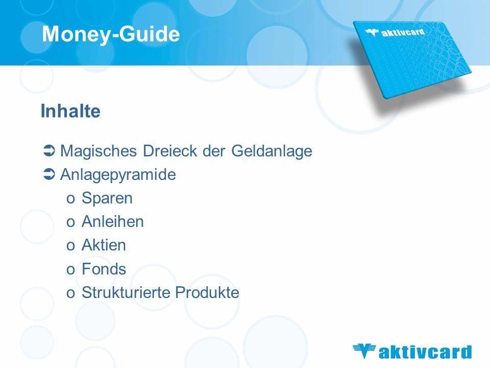 Money-Guide Inhalte Magisches Dreieck der Geldanlage Anlagepyramide oSparen oAnleihen oAktien oFonds oStrukturierte Produkte