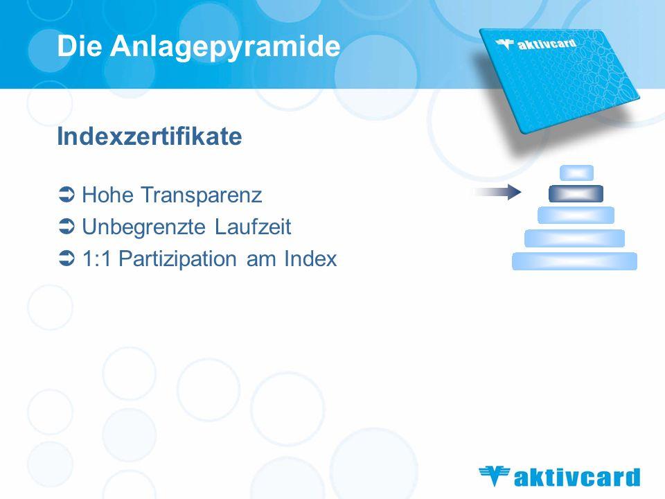 Indexzertifikate Hohe Transparenz Unbegrenzte Laufzeit 1:1 Partizipation am Index Die Anlagepyramide