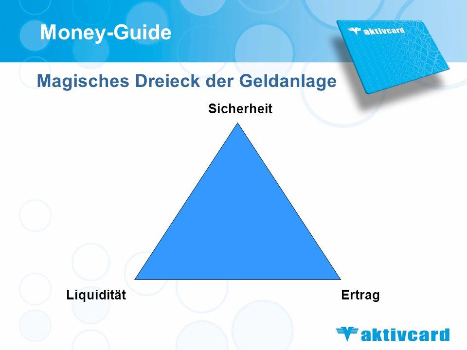 Money-Guide Magisches Dreieck der Geldanlage Sicherheit LiquiditätErtrag