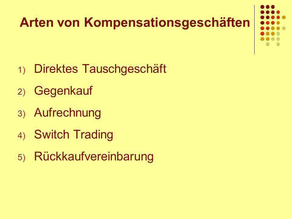 1) Direktes Tauschgeschäft 2) Gegenkauf 3) Aufrechnung 4) Switch Trading 5) Rückkaufvereinbarung Arten von Kompensationsgeschäften